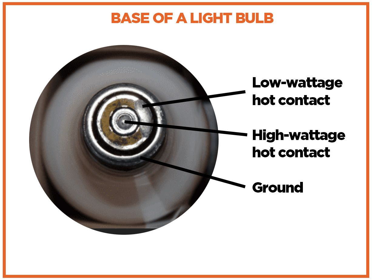 What is a three-way base, and do they work with LED lights ...