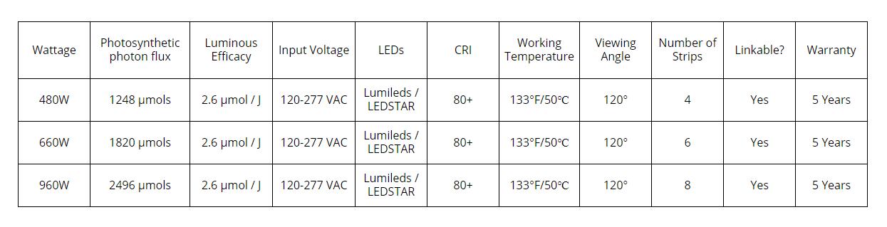 everwatt led grow light specifications